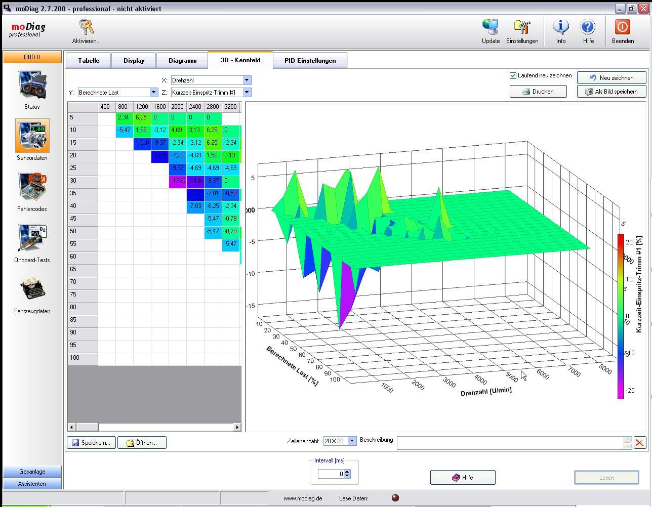 moDiag - OBD-Software